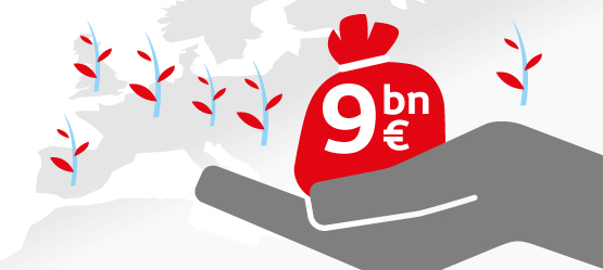 « Invested 9 billion Euros in Europe since the year 1990 »