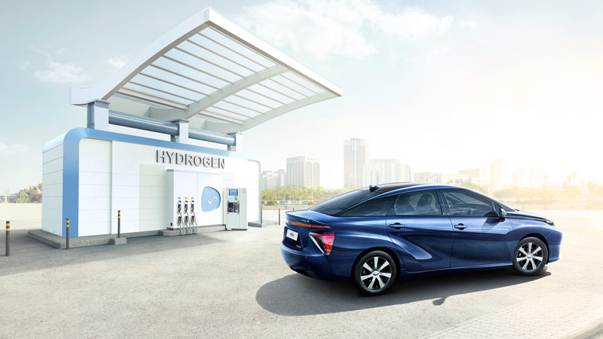 Hydrogen For All