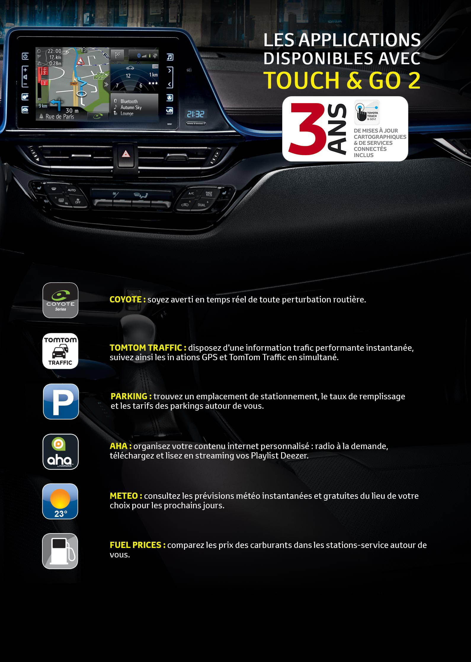 Applications Toyota Touch & Go 2